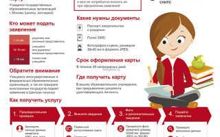 Как сделать социальную карту учащегося