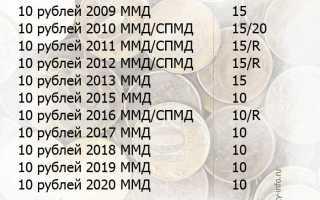 Какие десяти рублевые монеты дорого стоят
